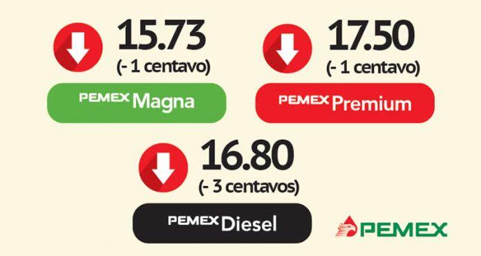 Sin Cambios Precio de Gasolinas y Diésel