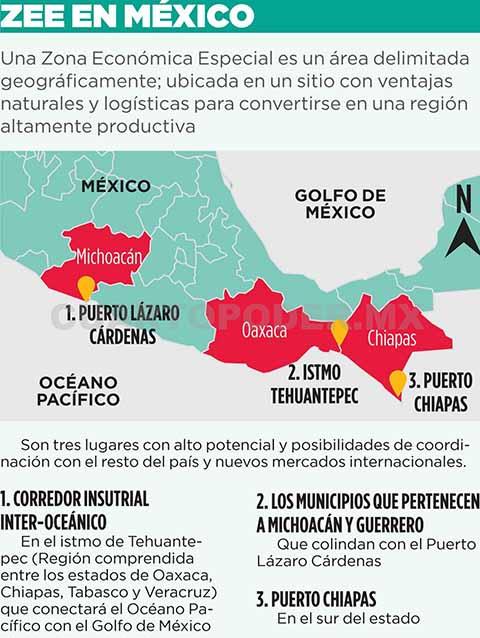 Gerardo Gutiérrez Candiani, titular de la Autoridad Federal para el Desarrollo de las Zonas Económicas Especiales, manifestó que se buscan nuevas redes comerciales para fortalecer el proyecto de la ZEE en Puerto Chiapas.