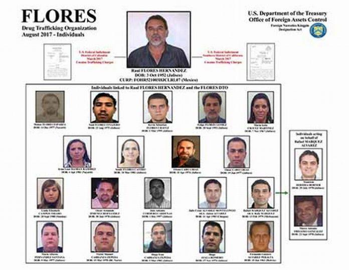Departamento del Tesoro de EU Sanciona por Lavado de Dinero a Rafa Marquez y Julión Alvarez, y a Otros 19