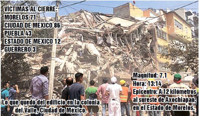 Otro Terremoto de 7.1 Grados Azota 5 Estados; los mas Afectados Ciudad de México y Morelos: 216 las Víctimas