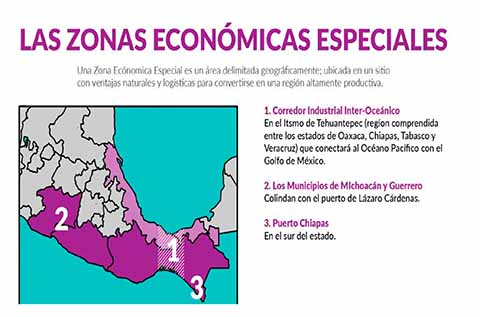 Interesadas 152 Empresas en Invertir en ZEE de Chiapas, Veracruz y Michoacán
