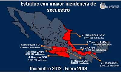 Detenidos 92 Policías por Secuestro en México