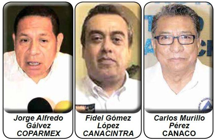 Protesta COPARMEX, CANACINTRA Y CANACO Contra la Decisión de Impedir el Ascenso a Primera División