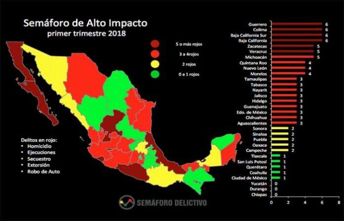Por primera vez, Chiapas supera a Yucatán como el estado con menor índice delictivo en el país.