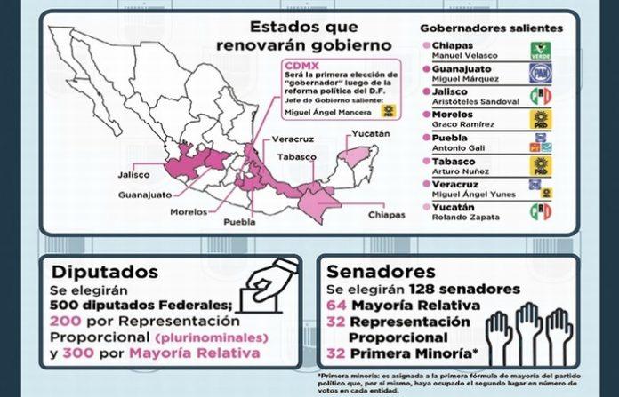 Inscritos al Padrón Electoral 87.8 Millones de Mexicanos; en Juego 3 mil 400 Cargos