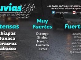 Pronostican Mar de Fondo Desde Chiapas Hasta Sinaloa