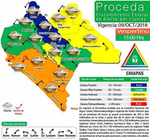 Sesiona Comité Estatal de Emergencias Ante Lluvias Torrenciales en Chiapas