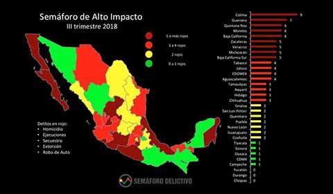 Chiapas Lidera en Bajos Índices Delictivos